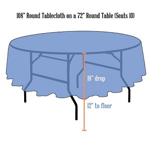 If You Are Unsure Of The Size Tablecloth You Need Please Contact Us
